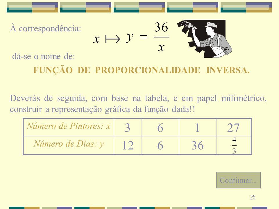 25 À correspondência: x dá-se o nome de: FUNÇÃO DE PROPORCIONALIDADE INVERSA. Deverás de seguida, com base na tabela, e em papel milimétrico, construi