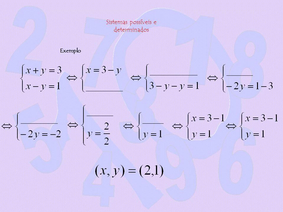 Sistemas possíveis e determinados Exemplo