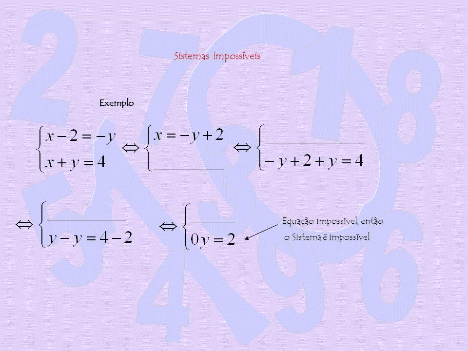 Graficamentexy=2-x 02 20 xy=4-x 04 13 Conclusão: Quando as rectas são paralelas, o sistema é impossível.