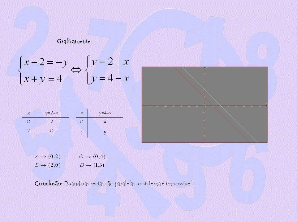 Sistemas possíveis e indeterminados Exemplo Equação possível e indeterminado, então o Sistema é indeterminado