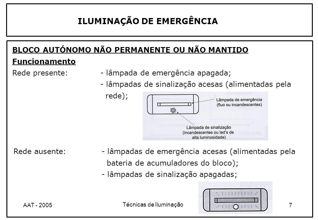 Técnicas de Iluminação 8AAT - 2005 ILUMINAÇÃO DE EMERGÊNCIA BLOCO COMBINADO NÃO PERMANENTE (emergência + sinalização) Blocos combinados não permanentes são aqueles que têm no mínimo 2 lâmpadas fluorescentes, em que pelo menos 1 está alimentada a partir da alimentação do bloco e outra a partir da alimentação da rede.