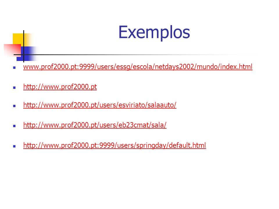 Exemplos www.prof2000.pt:9999/users/essg/escola/netdays2002/mundo/index.html http://www.prof2000.pt http://www.prof2000.pt/users/esviriato/salaauto/ h