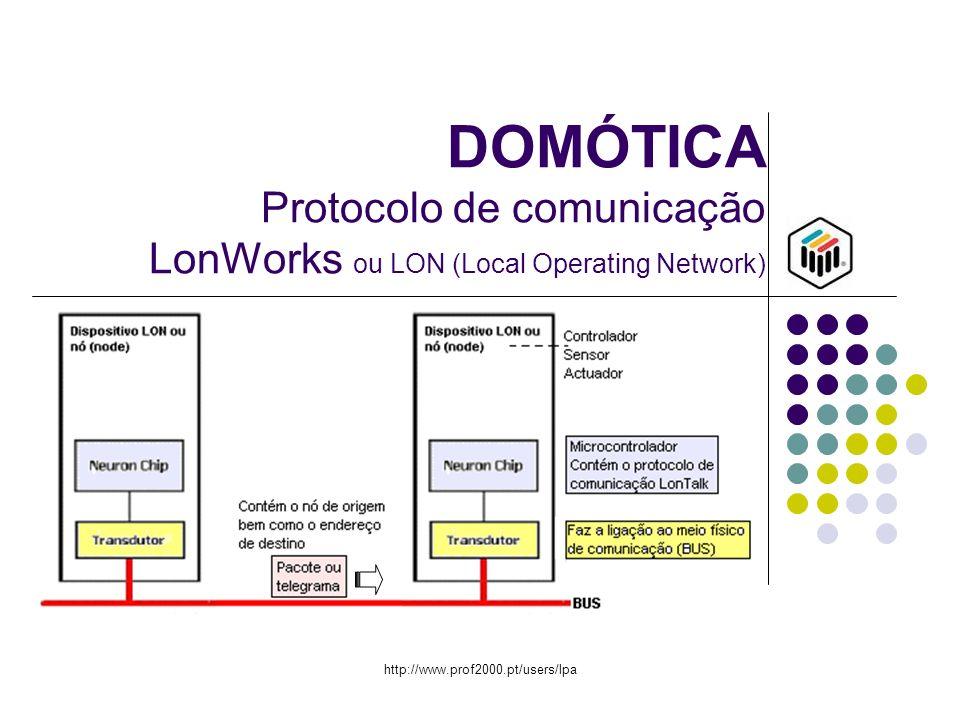 http://www.prof2000.pt/users/lpa DOMÓTICA Protocolo de comunicação LonWorks ou LON (Local Operating Network)