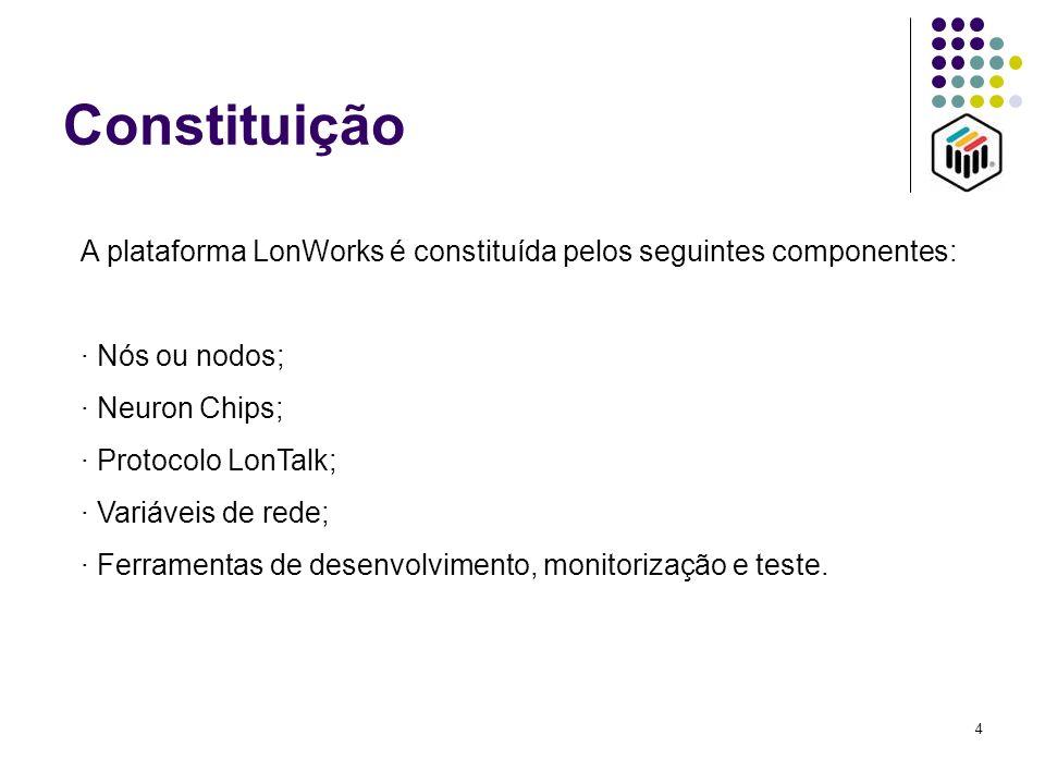 4 Constituição A plataforma LonWorks é constituída pelos seguintes componentes: · Nós ou nodos; · Neuron Chips; · Protocolo LonTalk; · Variáveis de re