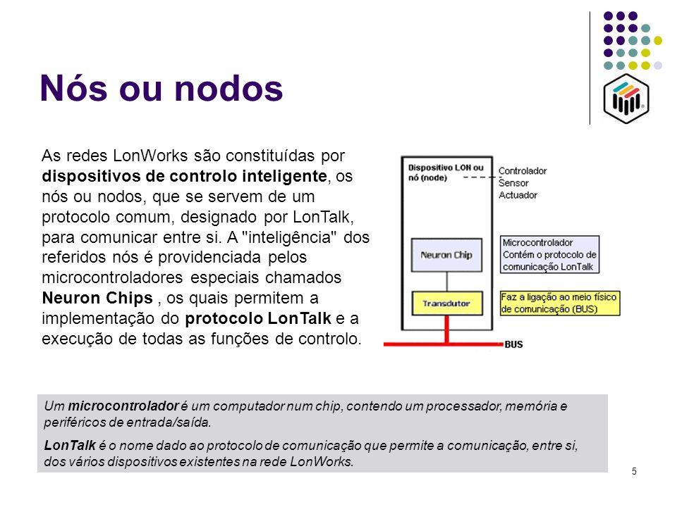 5 Nós ou nodos As redes LonWorks são constituídas por dispositivos de controlo inteligente, os nós ou nodos, que se servem de um protocolo comum, desi