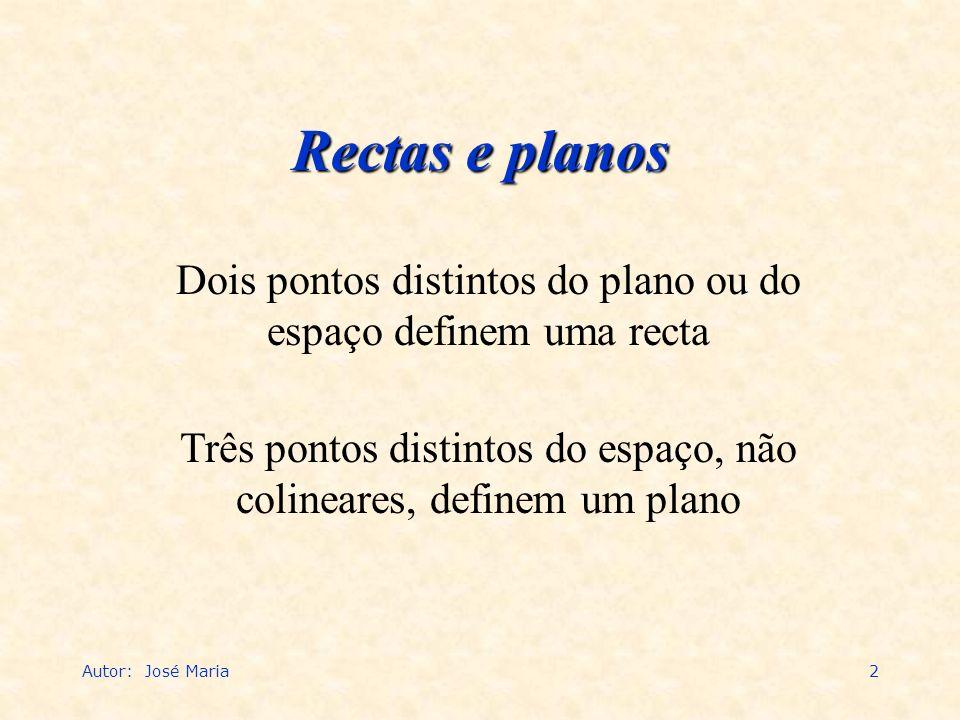 Autor: José Maria2 Rectas e planos Dois pontos distintos do plano ou do espaço definem uma recta Três pontos distintos do espaço, não colineares, defi