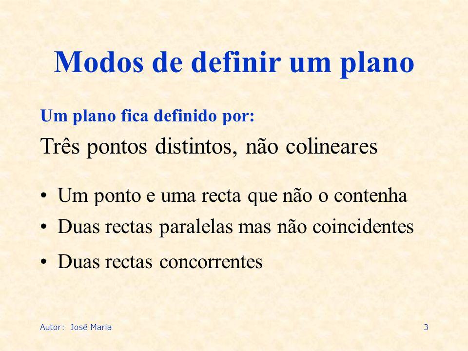 Autor: José Maria3 Modos de definir um plano Um plano fica definido por: Três pontos distintos, não colineares Um ponto e uma recta que não o contenha