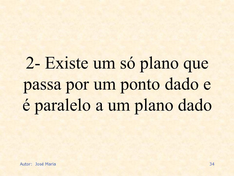 Autor: José Maria34 2- Existe um só plano que passa por um ponto dado e é paralelo a um plano dado