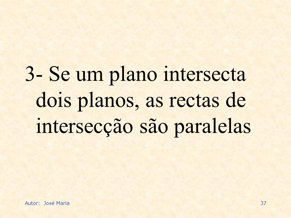 Autor: José Maria37 3- Se um plano intersecta dois planos, as rectas de intersecção são paralelas