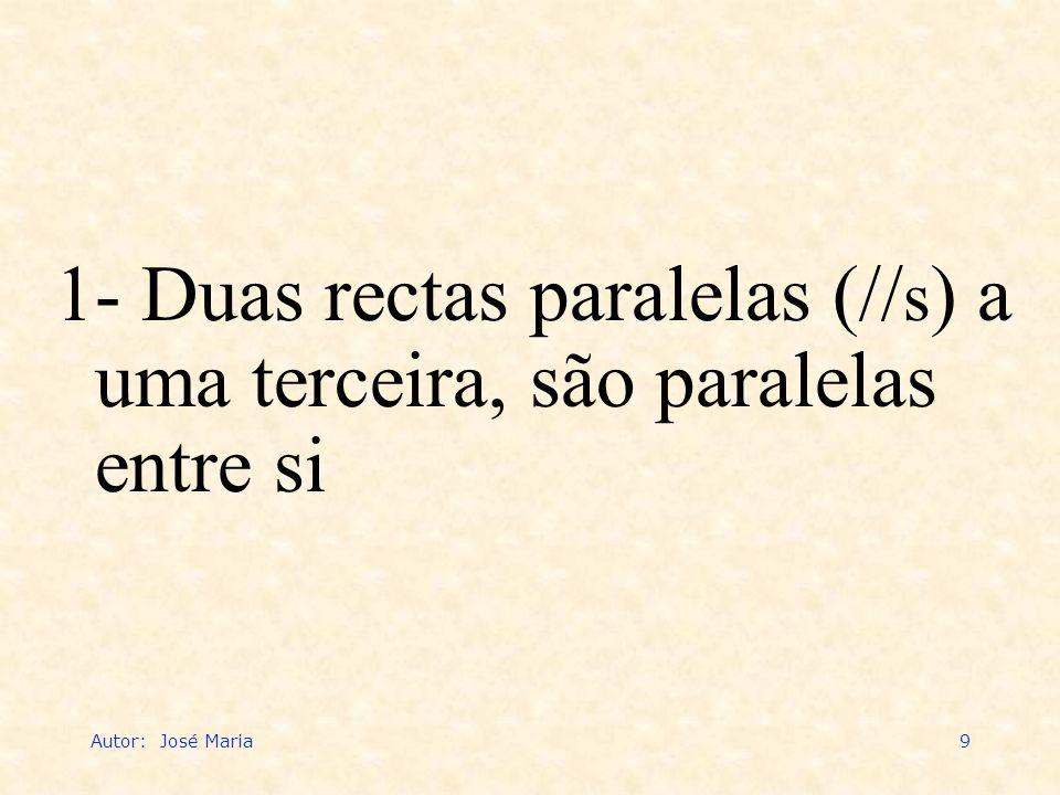 Autor: José Maria9 1- Duas rectas paralelas (// s ) a uma terceira, são paralelas entre si