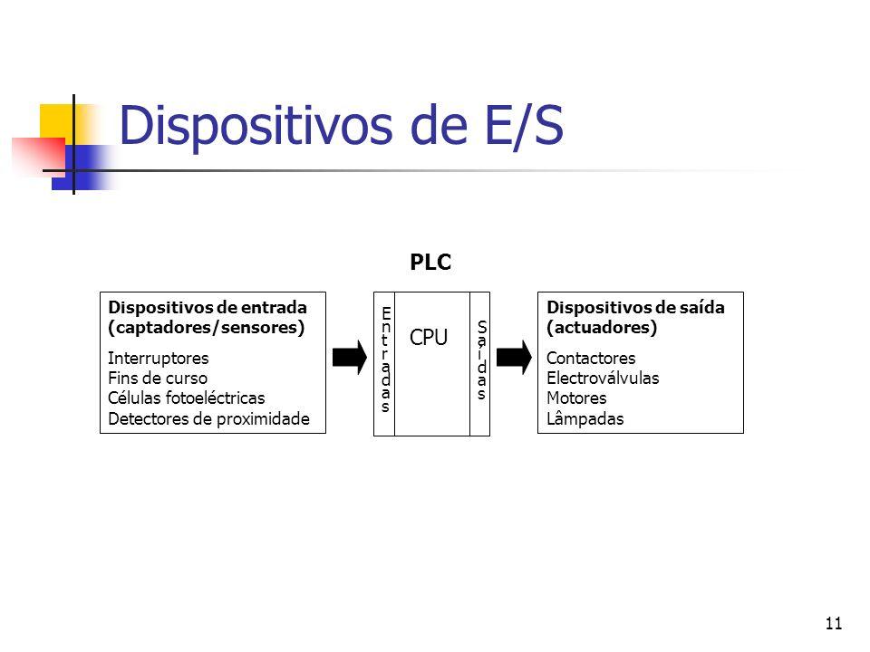 11 Dispositivos de E/S EntradasEntradas SaídasSaídas CPU PLC Dispositivos de saída (actuadores) Contactores Electroválvulas Motores Lâmpadas Dispositi