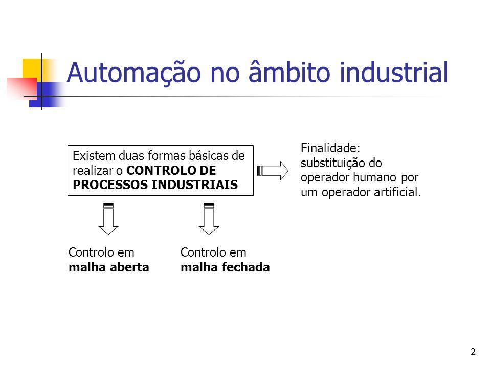 2 Automação no âmbito industrial Existem duas formas básicas de realizar o CONTROLO DE PROCESSOS INDUSTRIAIS Finalidade: substituição do operador huma