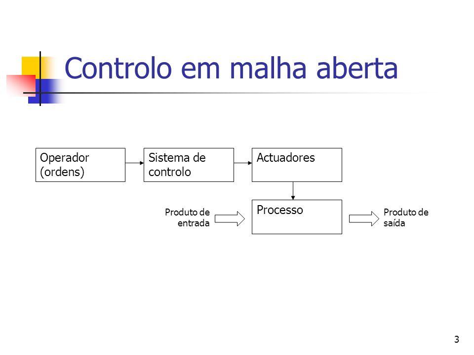 4 Controlo em malha fechada Operador (ordens) Sistema de controlo Actuadores Processo Produto de entrada Produto de saída Sensores O controlo em malha fechada é o que se utiliza na maioria dos processos existentes na indústria.