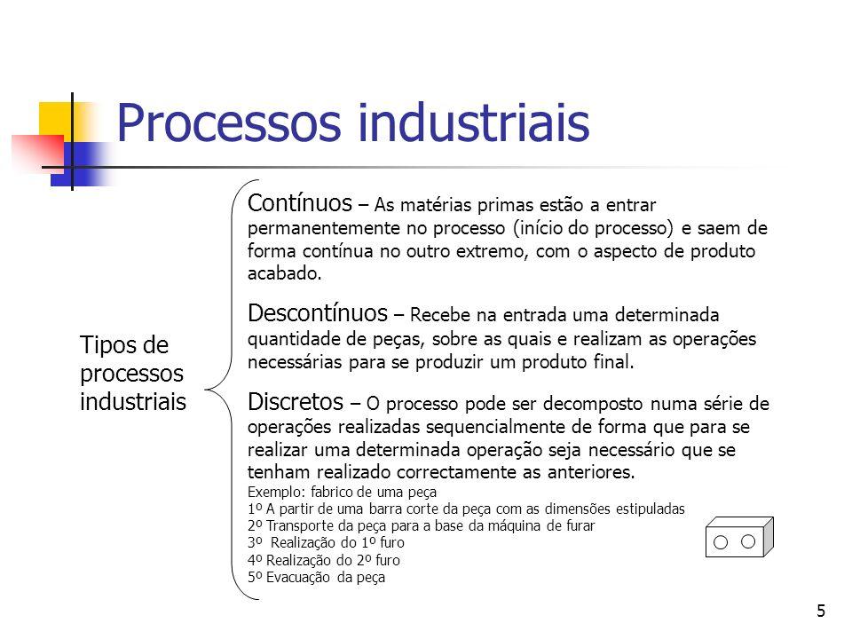 5 Processos industriais Tipos de processos industriais Contínuos – As matérias primas estão a entrar permanentemente no processo (início do processo)