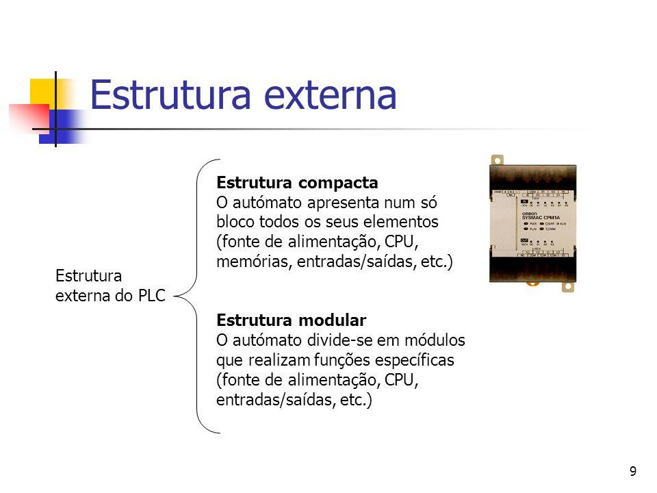 9 Estrutura externa Estrutura externa do PLC Estrutura compacta O autómato apresenta num só bloco todos os seus elementos (fonte de alimentação, CPU,