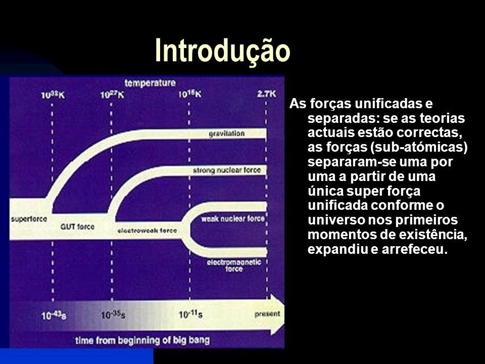 Introdução As forças unificadas e separadas: se as teorias actuais estão correctas, as forças (sub-atómicas) separaram-se uma por uma a partir de uma