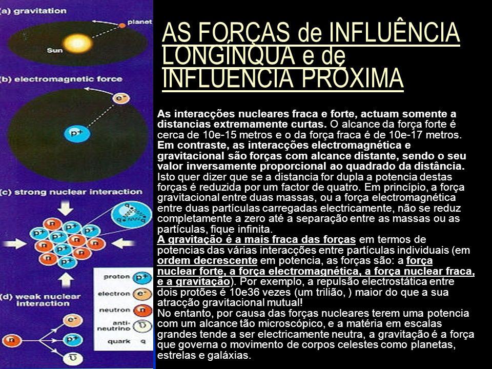 AS FORÇAS de INFLUÊNCIA LONGÍNQUA e de INFLUENCIA PRÓXIMA As interacções nucleares fraca e forte, actuam somente a distancias extremamente curtas. O a