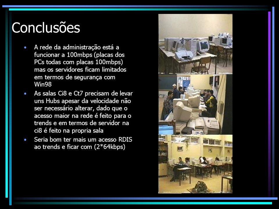 Conclusões A rede da administração está a funcionar a 100mbps (placas dos PCs todas com placas 100mbps) mas os servidores ficam limitados em termos de segurança com Win98 As salas Ci8 e Ct7 precisam de levar uns Hubs apesar da velocidade não ser necessário alterar, dado que o acesso maior na rede é feito para o trends e em termos de servidor na ci8 é feito na propria sala Seria bom ter mais um acesso RDIS ao trends e ficar com (2*64kbps)