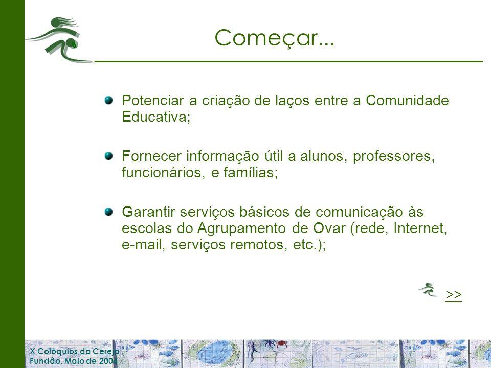 X Colóquios da Cereja Fundão, Maio de 2004 Começar...