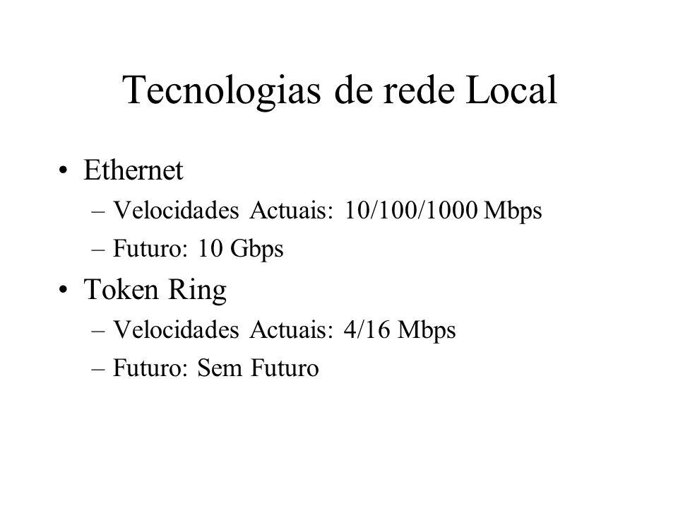 Tecnologias de rede Local FDDI –Velocidade actual: 100 Mbps –Futuro: Sem Futuro ATM –Velocidades Actuais: 25, 34, 155, 622, etc Mbps –Futuro: To infinity and beyond (Buzz Lightyear)