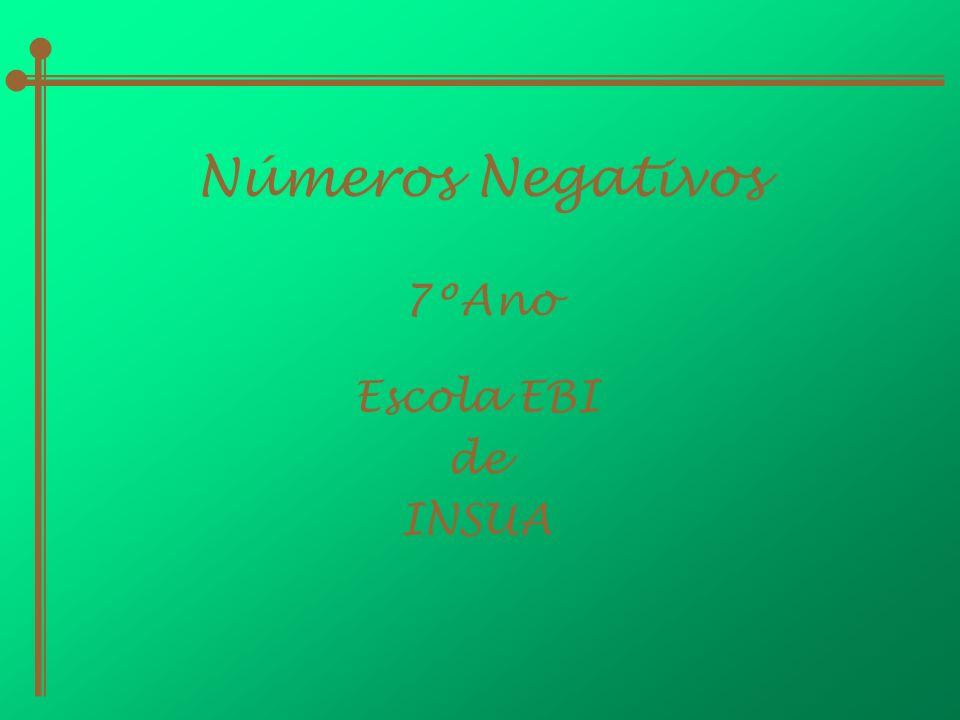 8 de Janeiro de 201412 Os Números Negativos (cont.) Chamamos números negativos a todos os que estão abaixo de zero.
