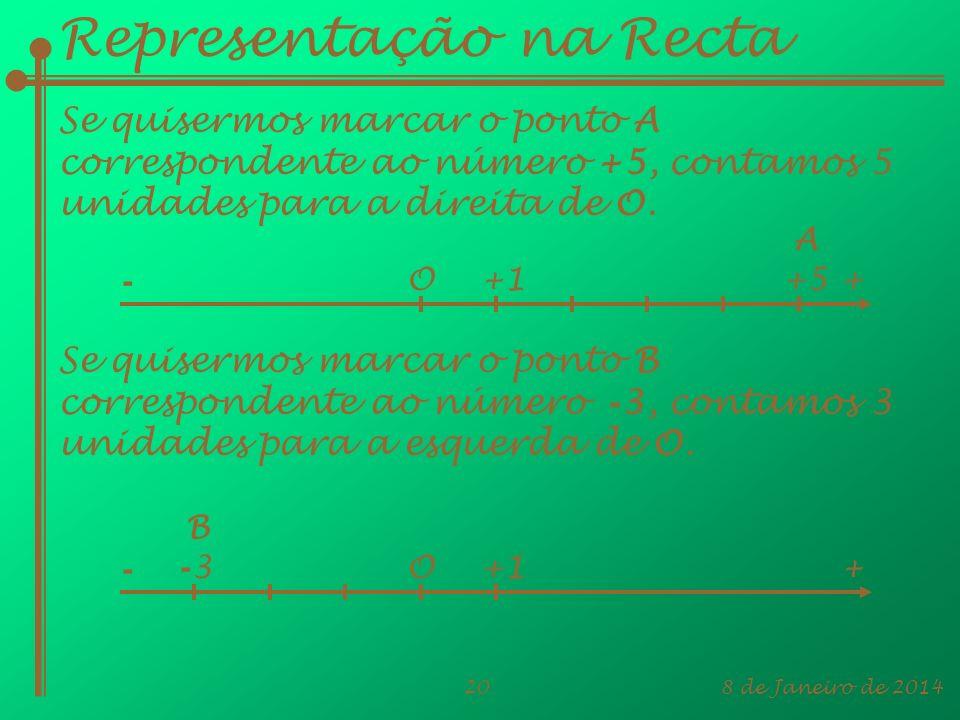 8 de Janeiro de 201420 Representação na Recta Se quisermos marcar o ponto A correspondente ao número +5, contamos 5 unidades para a direita de O. Se q