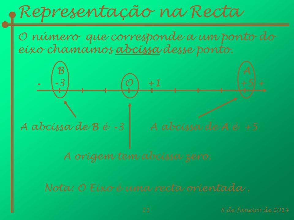 8 de Janeiro de 201421 Representação na Recta O número que corresponde a um ponto do eixo chamamos abcissa desse ponto. +5 A + - O+1 -3-3 B A abcissa