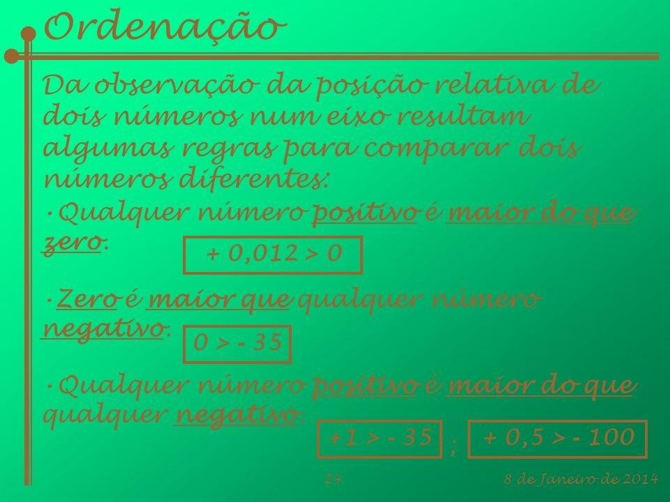 8 de Janeiro de 201424 Ordenação Da observação da posição relativa de dois números num eixo resultam algumas regras para comparar dois números diferen