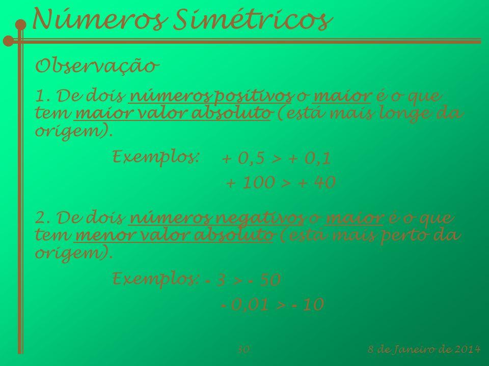 8 de Janeiro de 201430 Números Simétricos Observação 1. De dois números positivos o maior é o que tem maior valor absoluto (está mais longe da origem)