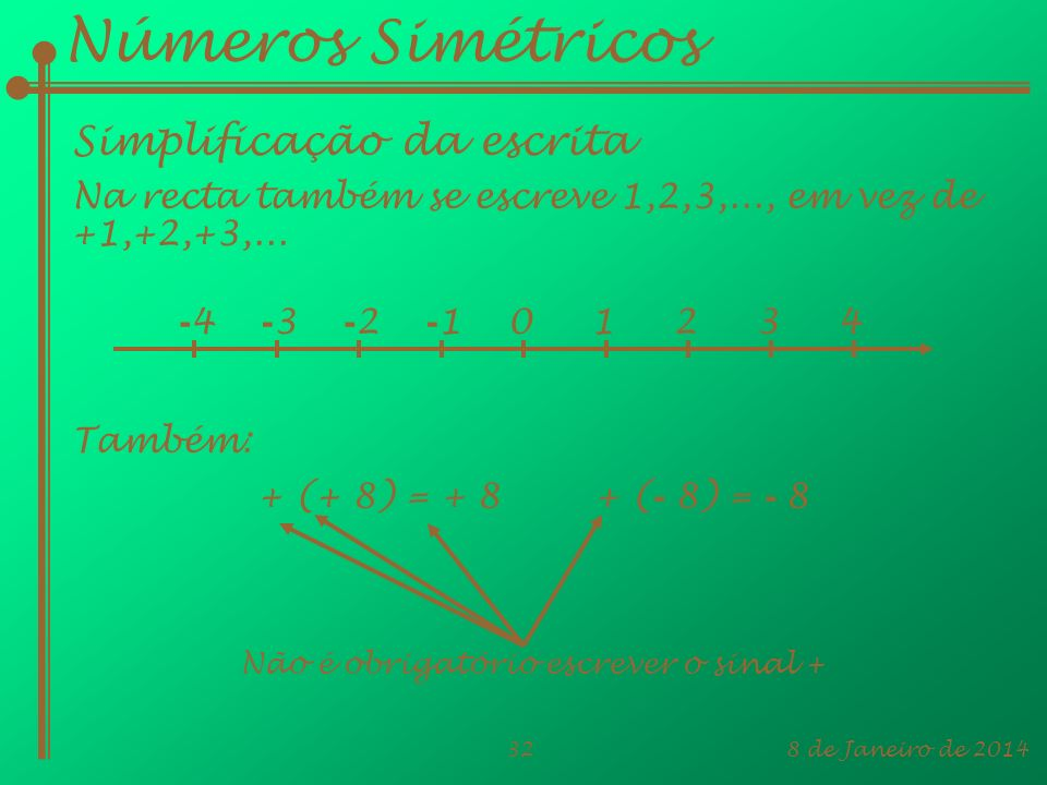 8 de Janeiro de 201432 Números Simétricos Simplificação da escrita Na recta também se escreve 1,2,3,..., em vez de +1,+2,+3,... + ( - 8) = - 8+ (+ 8)
