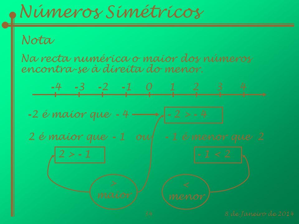 8 de Janeiro de 201434 Números Simétricos Nota Na recta numérica o maior dos números encontra-se à direita do menor. 1234 -10 -2-2 -3-3 -4-4 - 2 é mai