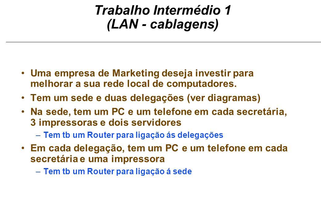 Trabalho Intermédio 1 (LAN - cablagens) Uma empresa de Marketing deseja investir para melhorar a sua rede local de computadores. Tem um sede e duas de