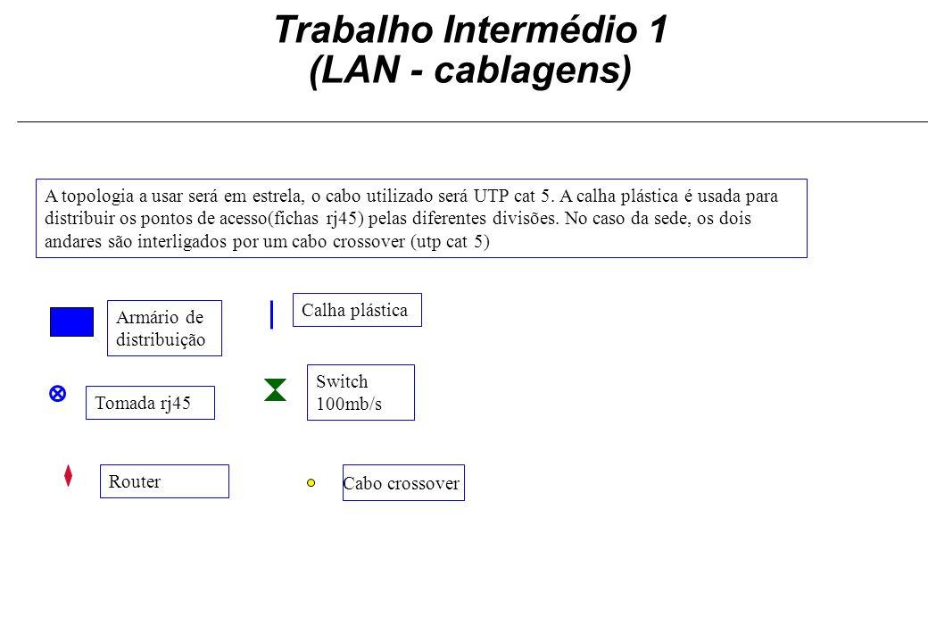 Trabalho Intermédio 1 (LAN - cablagens) A topologia a usar será em estrela, o cabo utilizado será UTP cat 5.