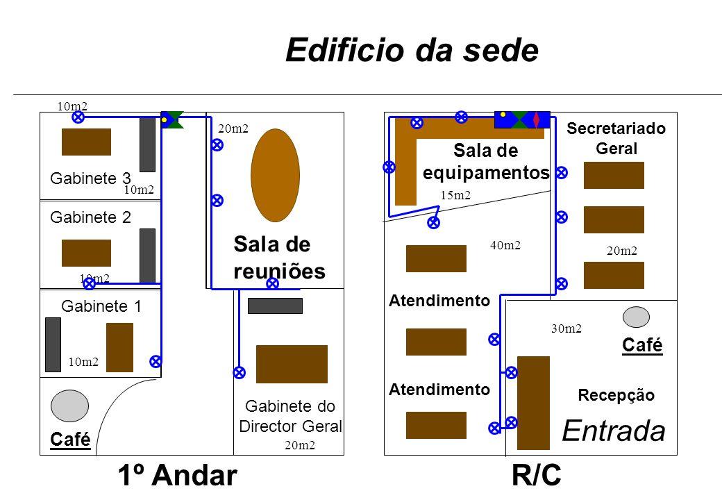 1º AndarR/C Gabinete 1 Gabinete 2 Gabinete 3 Sala de reuniões Café Entrada Recepção Gabinete do Director Geral Secretariado Geral Atendimento Sala de equipamentos Edificio da sede Café 10m2 20m2 15m2 40m2 20m2 30m2