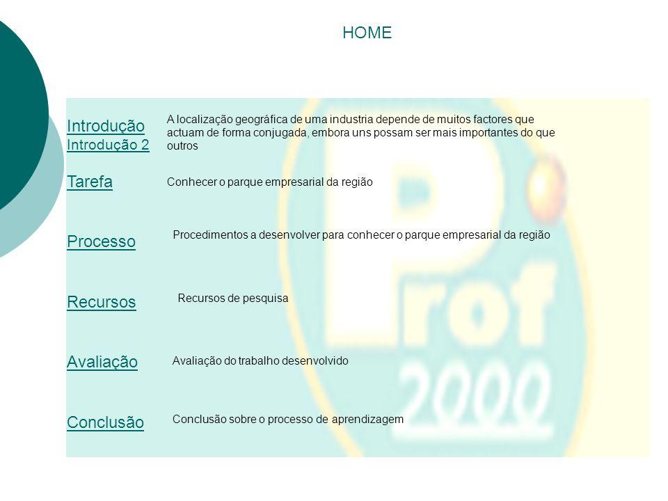 HOME Introdução Introdução 2 Tarefa Processo Recursos Avaliação Conclusão A localização geográfica de uma industria depende de muitos factores que act