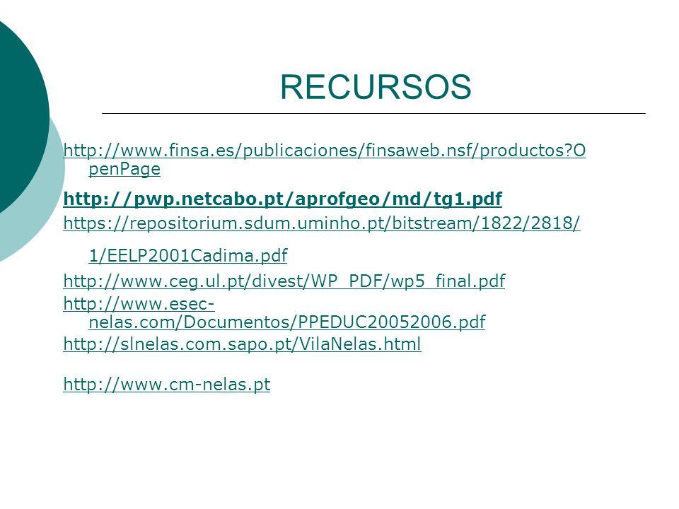 RECURSOS http://www.finsa.es/publicaciones/finsaweb.nsf/productos?O penPage http://pwp.netcabo.pt/aprofgeo/md/tg1.pdf https://repositorium.sdum.uminho