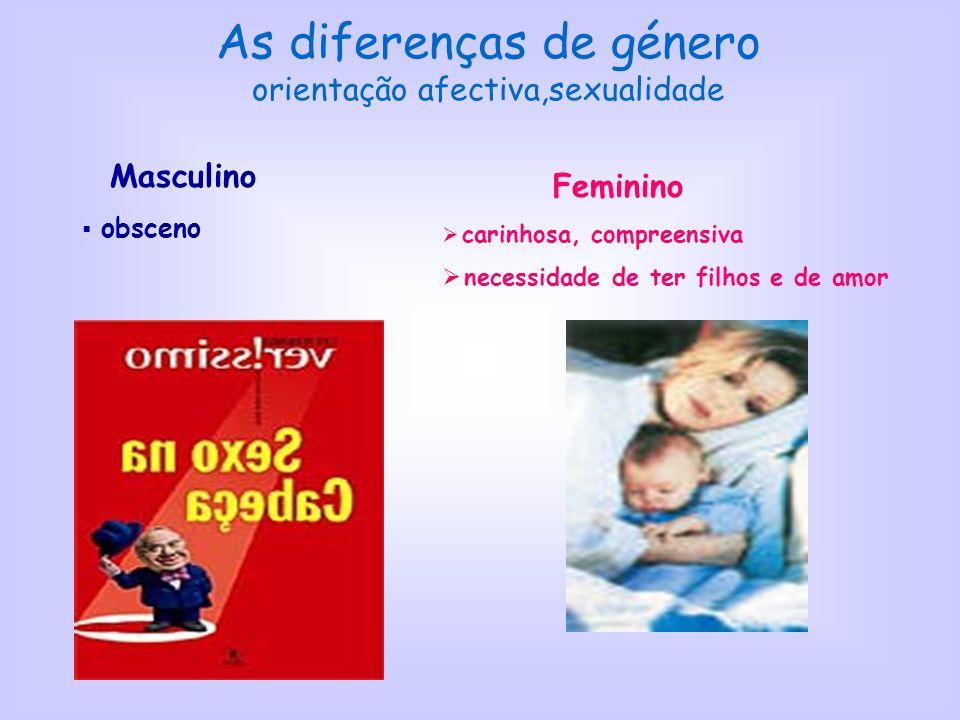 As diferenças de género Qualidades intelectuais, criatividade Feminino intuitiva Masculino criador, lúcido objectivo, teórico céptico aptidão para as