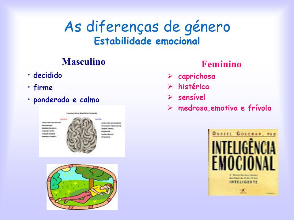 As diferenças de género Género como construção social A construção das identidades de género A problemática do género em Portugal A problemática do gé