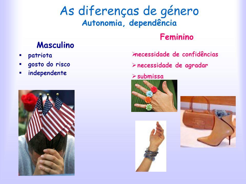 As diferenças de género Mecanismos de controlo Masculino disciplinado metódico Organizado, rígido discreto e franco Feminino tagarela incoerente dissi