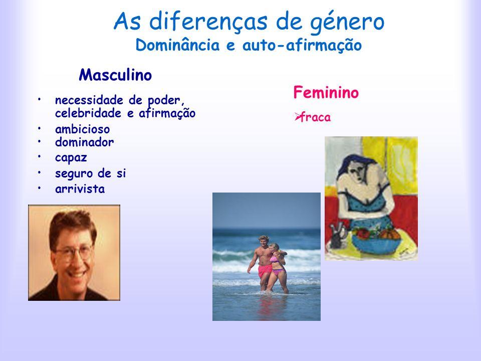 As diferenças de género Autonomia, dependência Masculino patriota gosto do risco independente Feminino necessidade de confidências necessidade de agra
