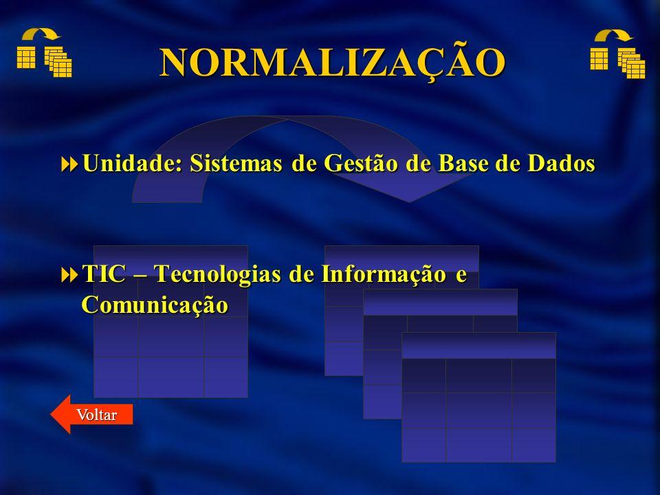 NORMALIZAÇÃONORMALIZAÇÃO Unidade: Sistemas de Gestão de Base de Dados Unidade: Sistemas de Gestão de Base de Dados TIC – Tecnologias de Informação e C