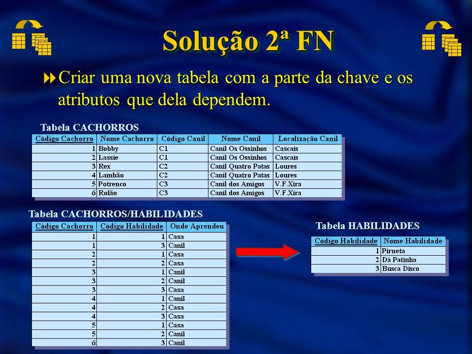 Solução 2ª FN Criar uma nova tabela com a parte da chave e os atributos que dela dependem. Criar uma nova tabela com a parte da chave e os atributos q