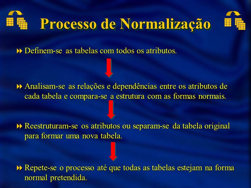 Processo de Normalização Definem-se as tabelas com todos os atributos. Definem-se as tabelas com todos os atributos. Analisam-se as relações e dependê