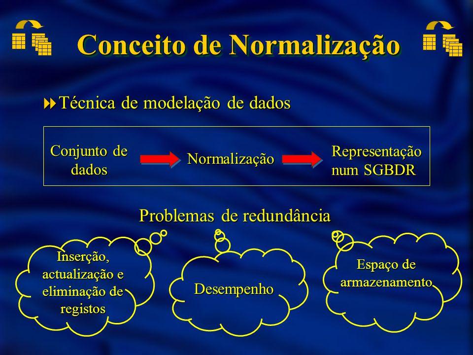 Conceito de Normalização Técnica de modelação de dados Técnica de modelação de dados Problemas de redundância Conjunto de dados Normalização Represent