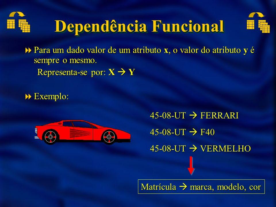 Dependência Funcional Para um dado valor de um atributo x, o valor do atributo y é sempre o mesmo. Para um dado valor de um atributo x, o valor do atr