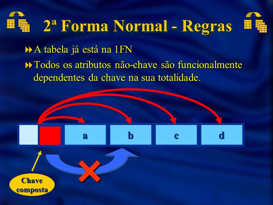 cbda 2ª Forma Normal - Regras A tabela já está na 1FN A tabela já está na 1FN Todos os atributos não-chave são funcionalmente dependentes da chave na