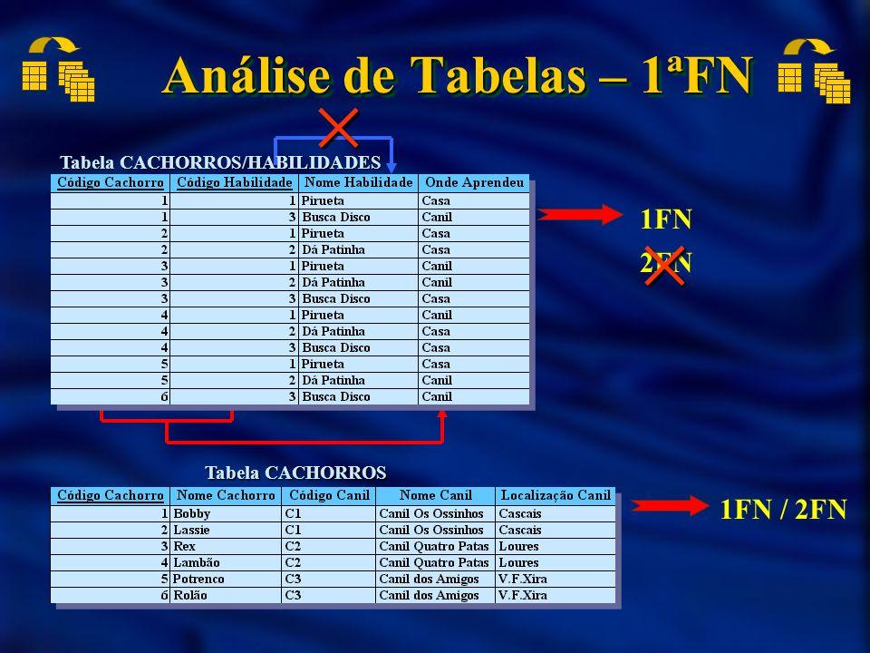 Análise de Tabelas – 1ªFN 1FN / 2FN Tabela CACHORROS 1FN Tabela CACHORROS/HABILIDADES 2FN