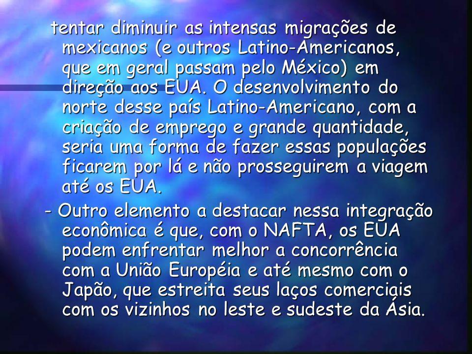 Países Membros... Estados Unidos... Estados Unidos... - Em 1990 o presidente George Bush lançou uma proposta de criação de uma zona de livre comércio