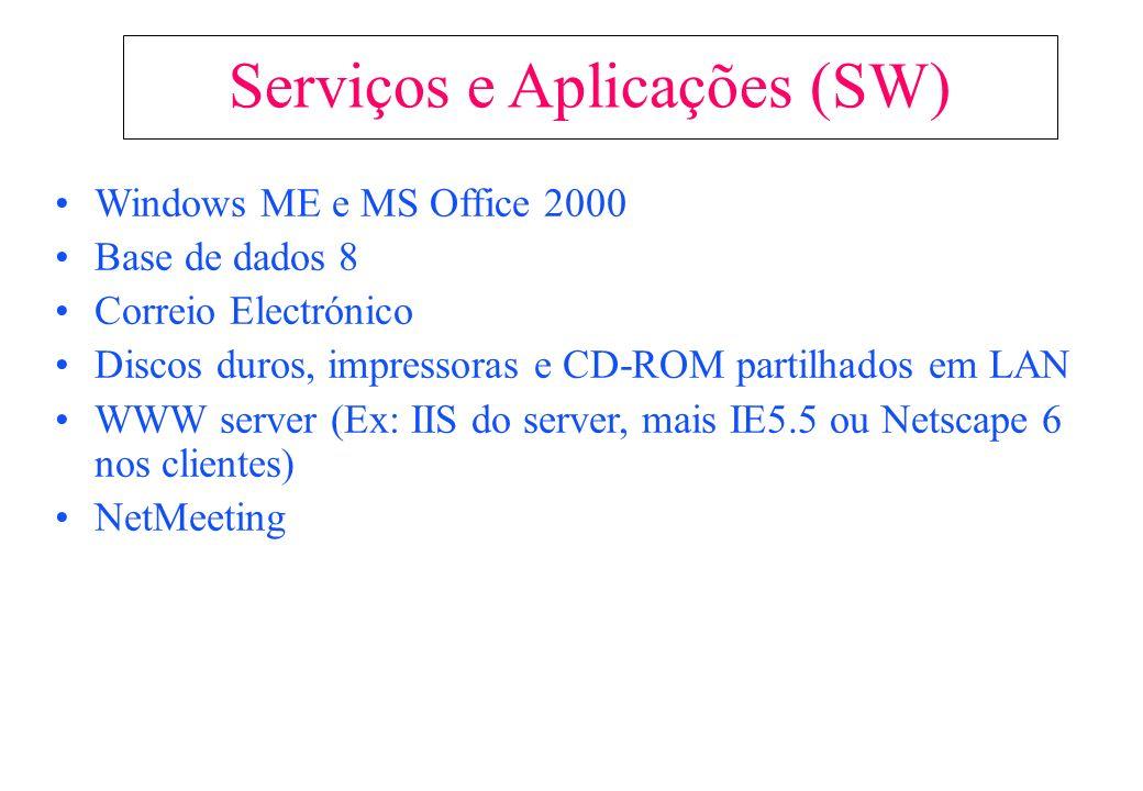 Serviços e Aplicações (SW) Windows ME e MS Office 2000 Base de dados 8 Correio Electrónico Discos duros, impressoras e CD-ROM partilhados em LAN WWW s