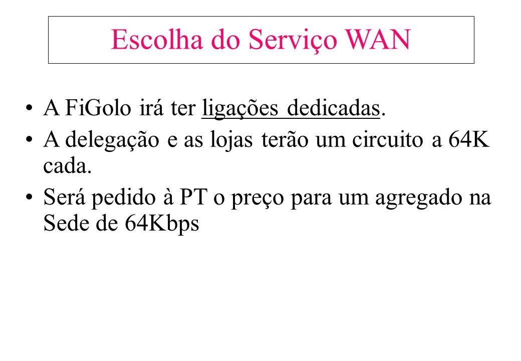 Escolha do Serviço WAN A FiGolo irá ter ligações dedicadas. A delegação e as lojas terão um circuito a 64K cada. Será pedido à PT o preço para um agre